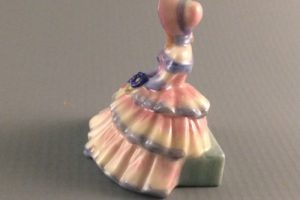 Day Dreams M244 figurine side view